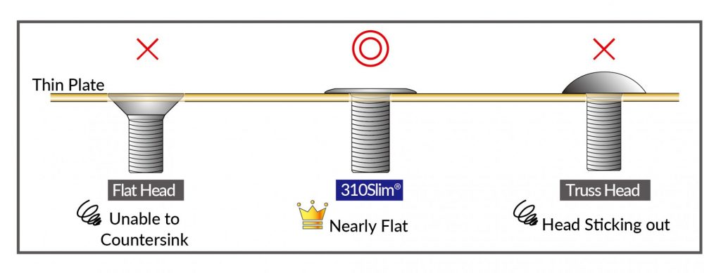 thin plate fastening